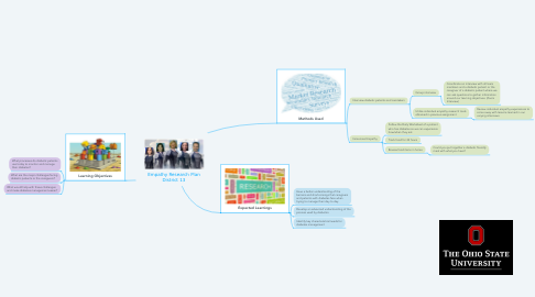 Mind Map: Empathy Research Plan District 13