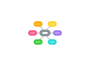 Mind Map: Ideas principales del objeto  virtual de aprendizaje (OVA) de la unidad 1.
