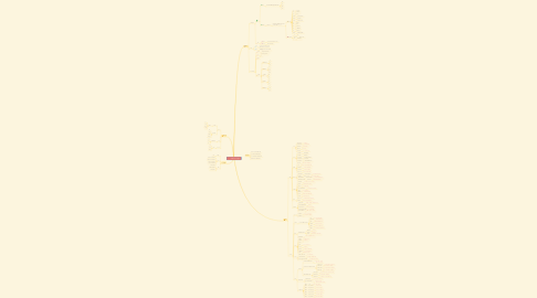 Mind Map: หน่วยทางภาษาj📌📌