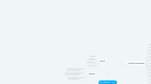 Mind Map: Plano de Ensino - 3° ano