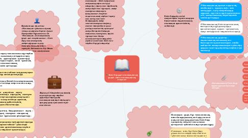 Mind Map: Заманауи әлемдегі білім беру