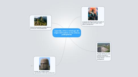 Mind Map: Leyendas, mitos o mitología del origen del hombre en las culturas prehispánicas