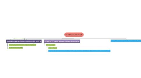 Mind Map: un sistema in movimento