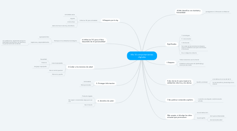 Mind Map: Mis 10 comportamientos digitales