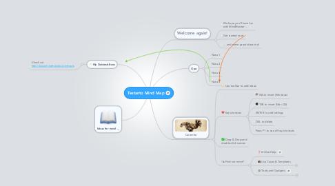 Mind Map: Testanto Mind Map