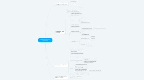 Mind Map: California Lease Option Agreements