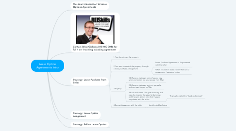 Mind Map: Lease Option Agreements Intro