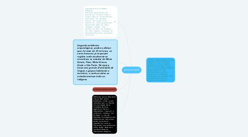Mind Map: povos do brasil