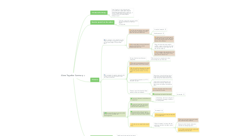 Mind Map: Alone Together Summary