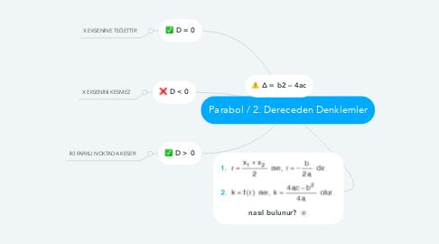Mind Map: Parabol / 2. Dereceden Denklemler