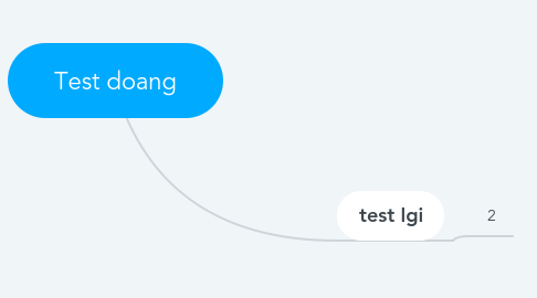 Mind Map: Test doang