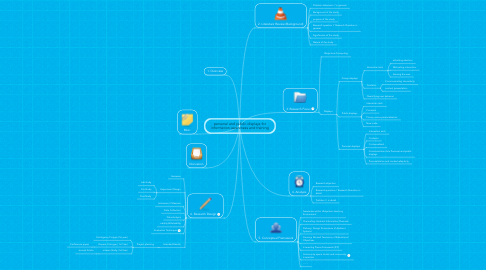 Mind Map: personal and public displays for information awareness and training