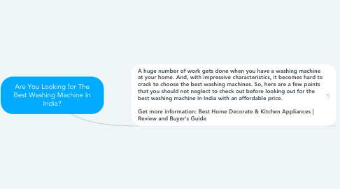 Mind Map: Are You Looking for The Best Washing Machine In India?