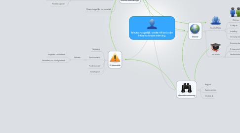 Mind Map: Maatschappelijk werker Rien in de informatiesamenleving