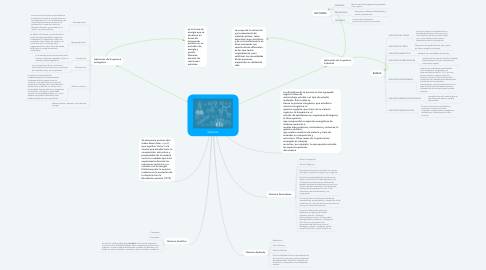 Mind Map: Química
