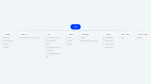 Mind Map: Página inicial