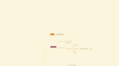 Mind Map: PRINCIPIO DE FAVORABILIDAD