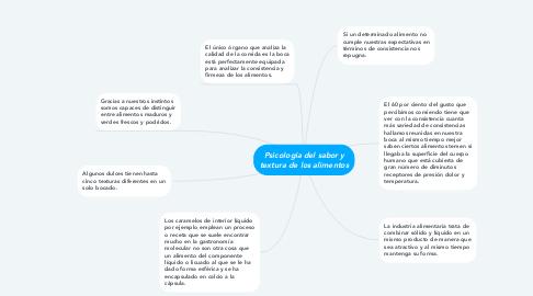 Mind Map: Psicologia del sabor y textura de los alimentos