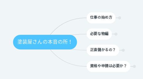 Mind Map: 塗装屋さんの本音の所!