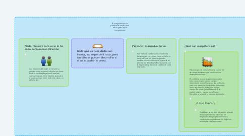 Mind Map: 35 preguntas que un profesional debe saber sobre gestión por competencias
