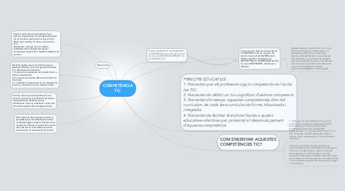 Mind Map: COMPETÈNCIA TIC