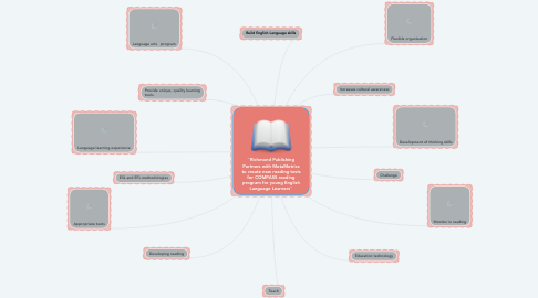 Mind Map: ``Richmond Publishing Partners with MetaMetrics to create new reading tests for COMPASS reading program for young English Language Learners``