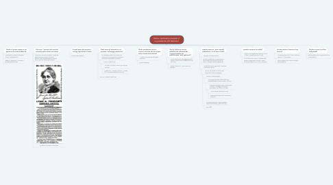 Mind Map: Storia: cambiamo metodo 2. La pubblicità (18 febbraio)