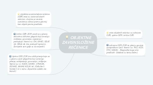 Mind Map: OBJEKTNE ZAVISNSLOŽENE REČENICE