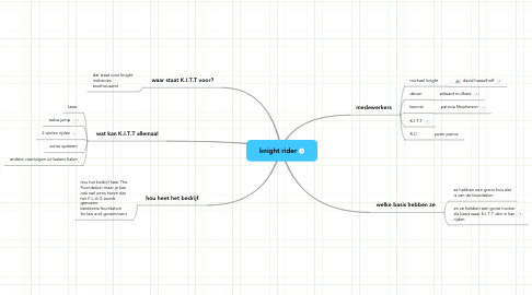 Mind Map: knight rider