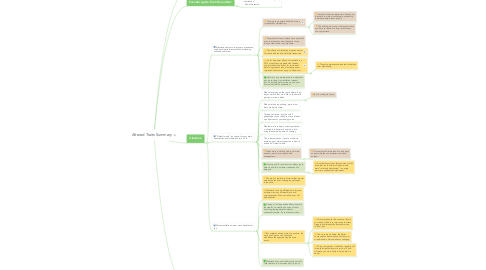 Mind Map: Altered Traits Summary