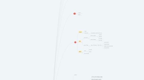 Mind Map: EC PC4G