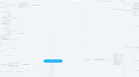 Mind Map: DOLOR ABDOMINAL CRÓNICO