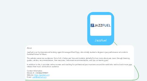Mind Map: Jazzfuel