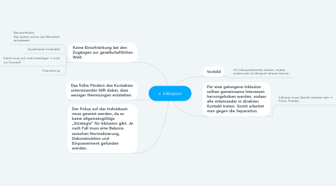 Mind Map: Inklusion