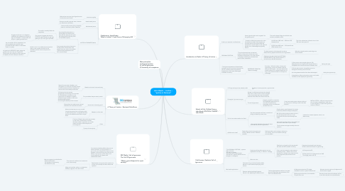 """Mind Map: John Rawls -- Justice – """"justice is fairness"""""""