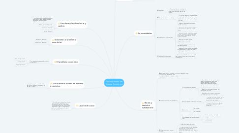 Mind Map: Funcionamiento del Sistema Económico