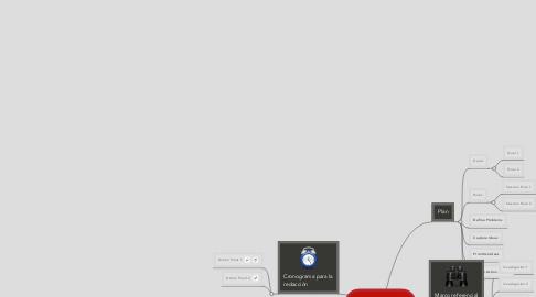 Mind Map: Marco teórico