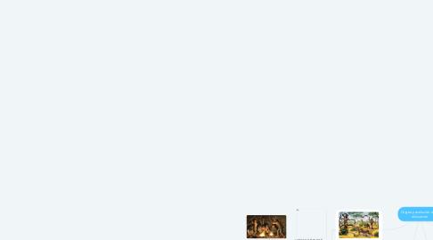 Mind Map: Origen y evolución de la educación