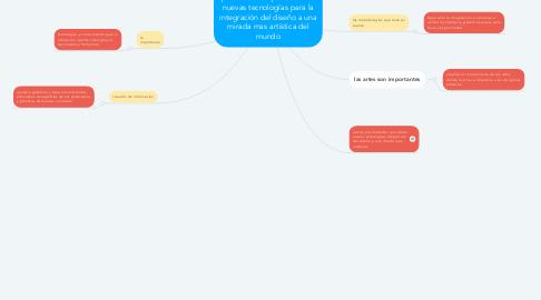 Mind Map: formación Steam tiene en cuenta en particular las posibilidades que abren las nuevas tecnologías para la integración del diseño a una mirada mas artística del mundo