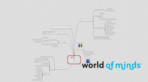 Mind Map: Working with thetides for cleanenergy