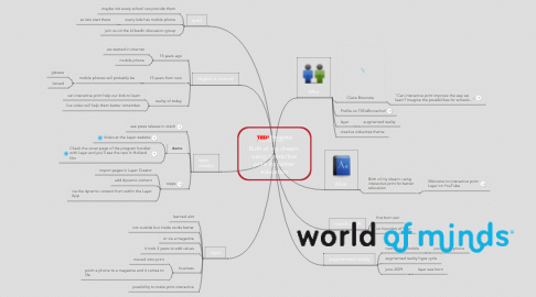 Mind Map: Birth of my dream: using interactive print for better education