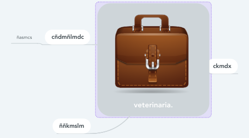 Mind Map: veterinaria.
