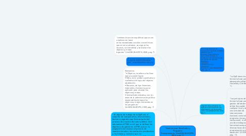 """Mind Map: """"Gestión para Resultados y Programa Presupuestario""""(UnADM,BUAP,IPN, 2020, pág. 1)"""