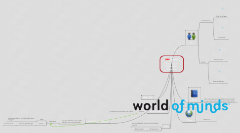 "Mind Map: ""Firestarters"" hosted by Vodafone"