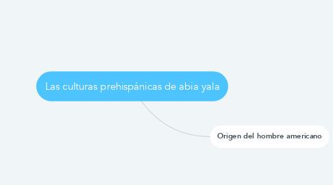 Mind Map: Las culturas prehispánicas de abia yala