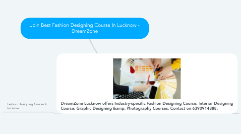 Mind Map: Join Best Fashion Designing Course In Lucknow - DreamZone