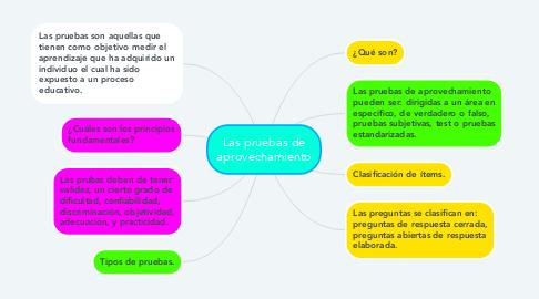 Mind Map: Las pruebas de aprovechamiento