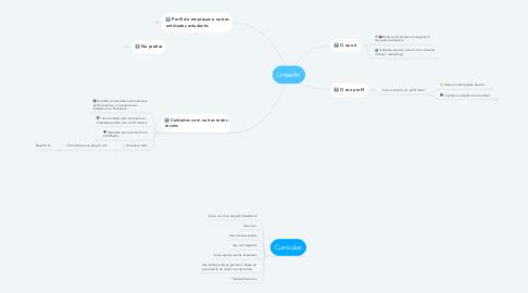 Mind Map: LinkedIn