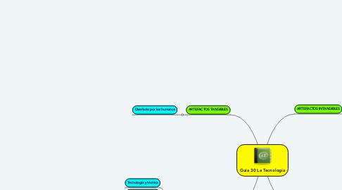 Mind Map: Guia 30 La Tecnología