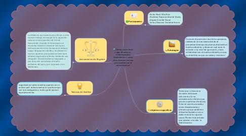 Mind Map: Destrucción de la capa de ozono y enfermedades respiratorias a causa de sustancias tóxicas provocadas por la zona industrial.